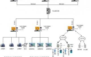 国建高创清华大学综合节能改造项目分析